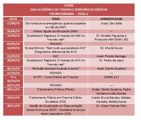 Cronograma LAEME 2010.2