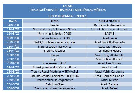 Cronograma LAEME 2008.1