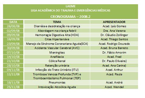 Cronograma LAEME 2008.2