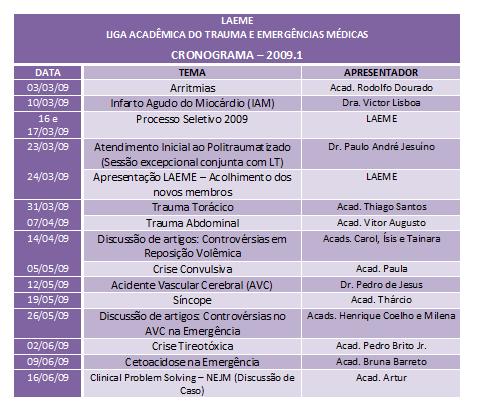 Cronograma LAEME 2009.1