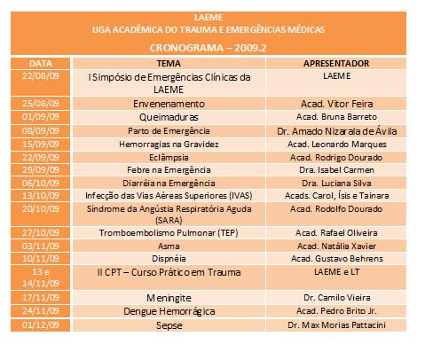 Cronograma LAEME 2009.2