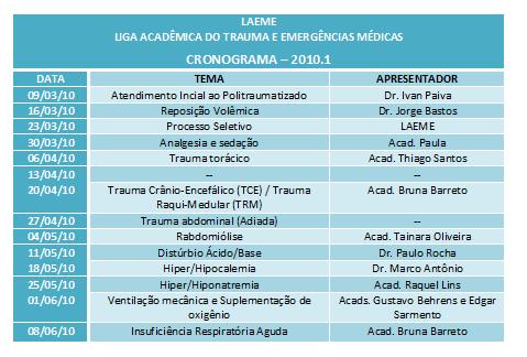 Cronograma LAEME 2010.1